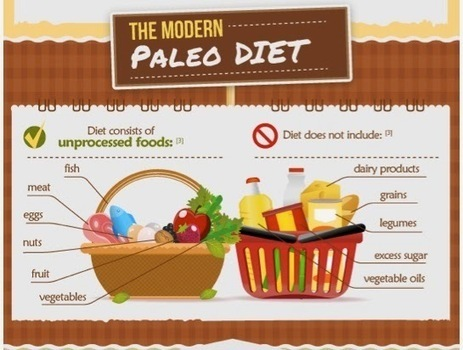 HEALTHY FOR LIFE: 5 Paleo Diet Tips | HEALTHY FOR LIFE | Scoop.it