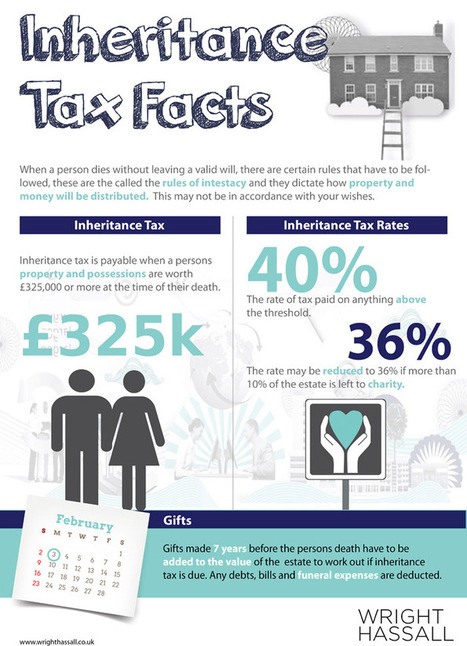 Inheritance Tax Facts - Tax Planning - Wright Hassall | Wright Hassall | Legal News and Advice | Scoop.it