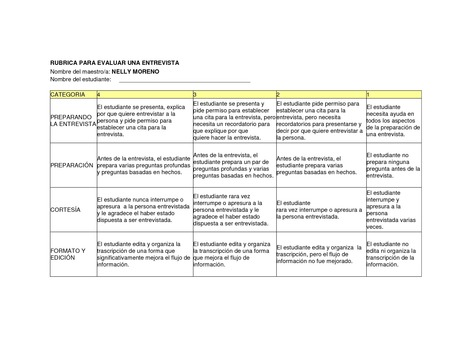 Rúbrica Katerina Molina - GoogleDrive | Comunicación y gestión cultural | Scoop.it