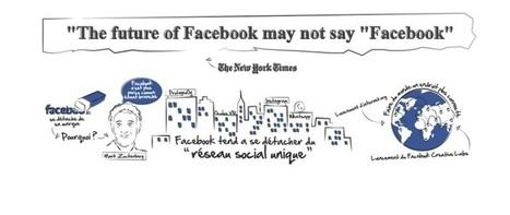 Facebook : vers un conglomérat Social Media ?   Le Client   Scoop.it