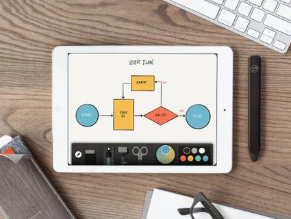 Think Kit, des outils gratuits pour Paper sur iPad - iGeneration | e-biz | Scoop.it