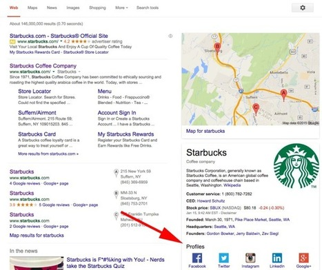 Google Knowledge Graph Now Showing Social Profiles For Brands | Information Science and LIS | Scoop.it
