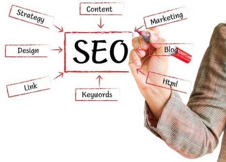 What is SEO? Current SEO techniques with infographic | WordPress Resources | Scoop.it