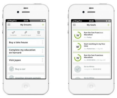 The 7 Best Goal-Setting Apps   Education Technology   Scoop.it
