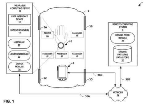 Google : un brevet pour bloquer le smartphone quand l'utilisateur conduit ? | Stephanie's collection | Scoop.it