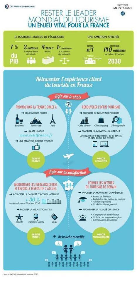 Tweet from @i_montaigne | Tourisme | Scoop.it