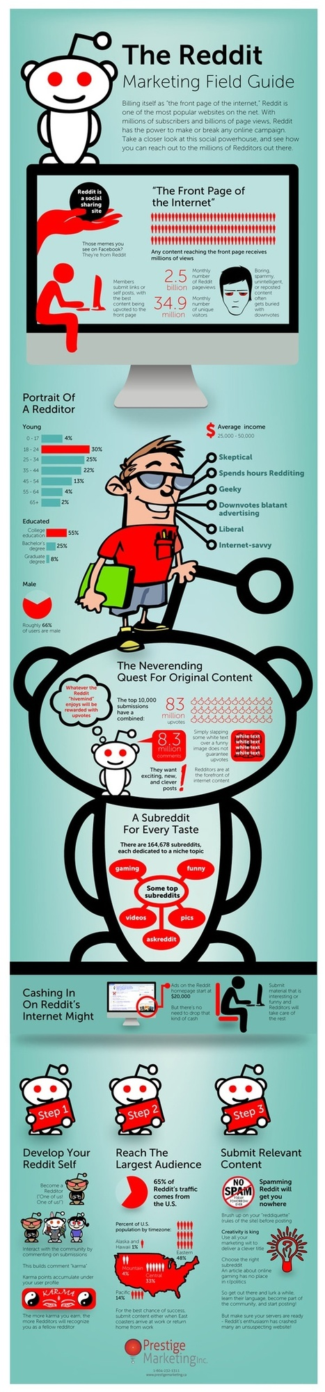 Understanding Reddit Once And For All [Infographic] | Social Media Butterflies | Scoop.it