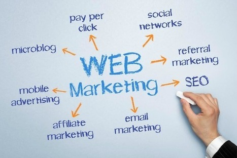 The 7 Essential Pillars in Online Marketing | Uscreen | Technology | Scoop.it