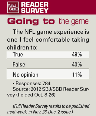 Fan ejections from NFL games on the rise - SportsBusiness Daily | SportsBusiness Journal | SportsBusiness Daily Global | Sports Facility Management 4369184 | Scoop.it