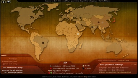 Breathingearth - CO2, birth & death rates by country, simulated real-time | Living with Climate Change | Scoop.it
