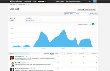 Twitter offre les Stats concernant les tweets, retweets et clics qui pointent vers votre site Web | Ressources social et développement | Scoop.it