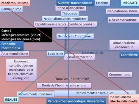 Redéfinir le champ des possibles : une cartographie de l'espace politique | Le Club de Mediapart | Politique, Economie & Social - France & International | Scoop.it