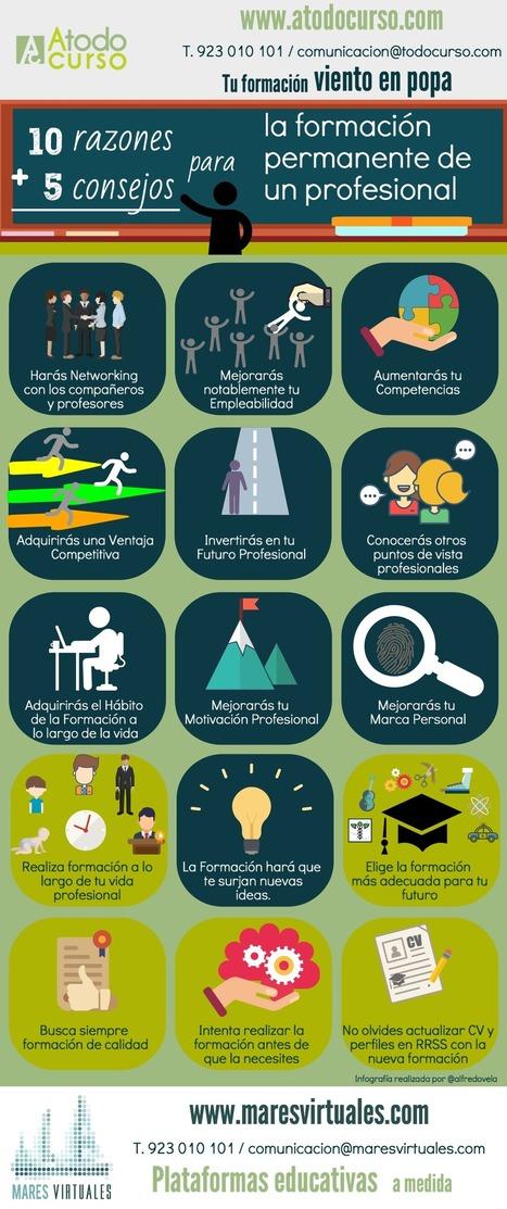 10 razones + 5 consejos para la Formación Permanente de un Profesional #infografia #education #rrhh   Aprendiendoaenseñar   Scoop.it