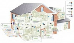 Smart house technology is not as futuristic as we think | Enterate: Casas Inteligentes | Scoop.it