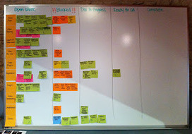 Interactive Project Management: GUEST POST - The Kanban Board ... | Kanban Works | Scoop.it