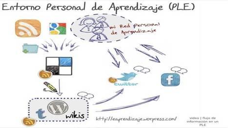 ¿Qué es un Entorno Personal de Aprendizaje (PLE)? - Comunidad CLAY | EnsinoTec | Scoop.it