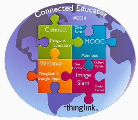 ThingLink + Google Drive - A Webinar | Google Docs for Learning | Scoop.it