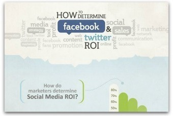 Infographic: How to measure Facebook and Twitter ROI | Beyond Marketing | Scoop.it