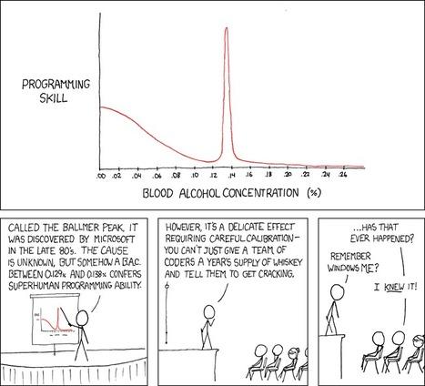 xkcd: Ballmer Peak | fun for geeks | Scoop.it