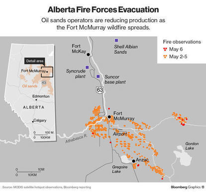 Alberta's 'Vicious' Wildfires Spread to Suncor Oil-Sands Site | Geology | Scoop.it