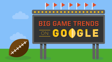 Sports Fans and the Second Screen – Google | Social Media Sports Marketing | Scoop.it