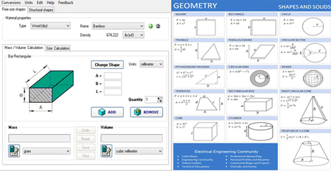 How to use Geometric Calculator | Construction Industry Network | Scoop.it