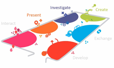 Cours en ligne gratuit pour inventer la classe du futur | MOOC langues étrangères | Scoop.it