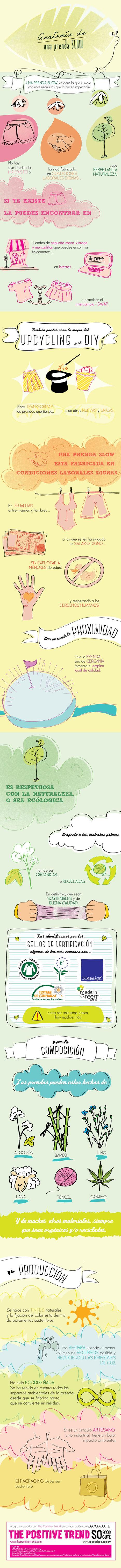 Anatomía de una prenda sostenible (slow) #infografia #infographic #medioambiente   El rincón de mferna   Scoop.it
