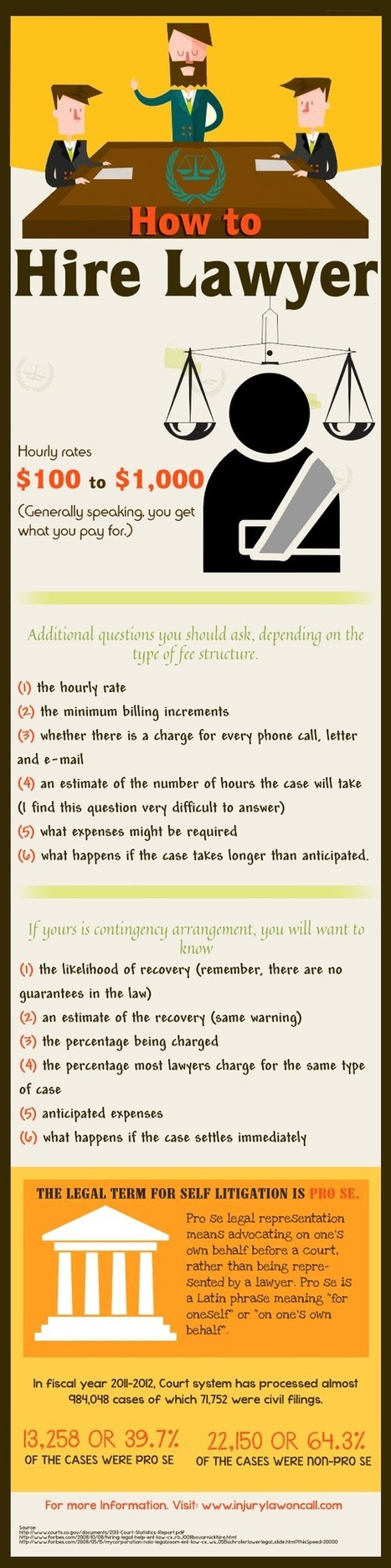 How_to_Hire_a_Lawyer.png (587x2353 pixels) | How To Hire A Lawyer | Scoop.it