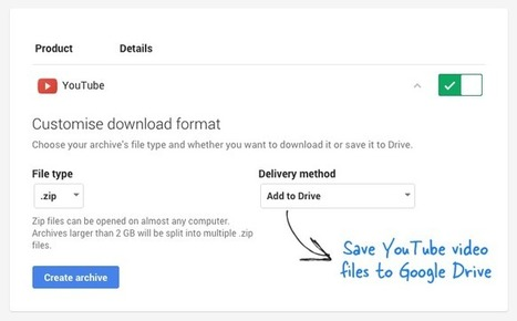Save your YouTube Videos to Google Drive | APRENDIZAJE | Scoop.it