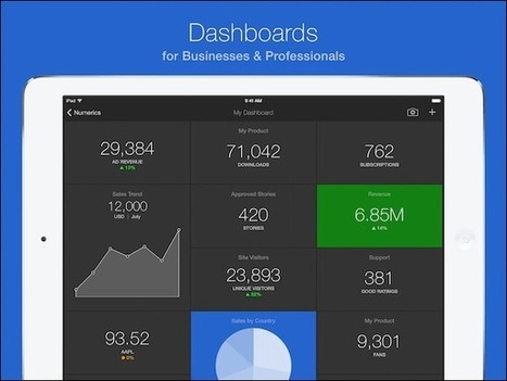 How to Convert Your iPad Into an Information Dashboard | Teacher Gary | Scoop.it