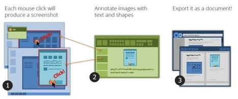 StepShot. Création de tutoriels et pas à pas informatiques | My links | Scoop.it