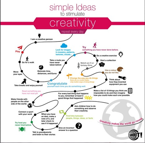 27 Simple Ideas To Stimulate Creativity (Infographic) - Edudemic | Good News For A Change | Scoop.it