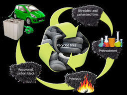 Rubber meets the road with new carbon, battery technologies | Sustainable Design Thinking | Scoop.it