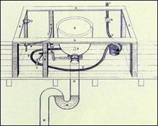 English Historical Fiction Authors: Feeling a little flushed, dear?- the invention of the flush toilet. | History Curiosity | Scoop.it