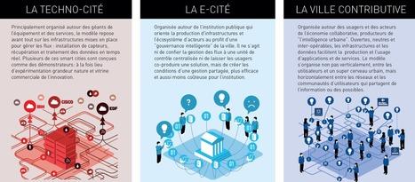 Trois approches de la ville intelligente : Millenaire 3, Transformation urbaine | Territoires et Numerique | Scoop.it