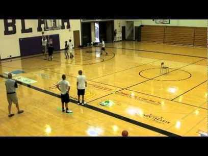 Drills de basket - YouTube | Basketball Read & React Offense - Drills and notes | Scoop.it