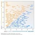 La différence entre geek et nerd en un graphique ! - Gizmodo | NUMERIQUE I GEEK | Scoop.it