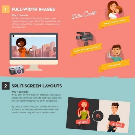 Infographic: Web Design And UX rends Of 2016 #websitedesign | WebsiteDesign | Scoop.it