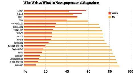 Aux USA aussi, un très sérieux problème avec le journalisme très sérieux   DocPresseESJ   Scoop.it