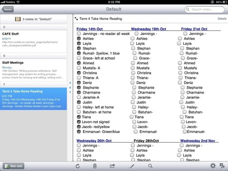 A simple checklist, minus the paper!   Miss Spink On Tech   New Web 2.0 tools for education   Scoop.it