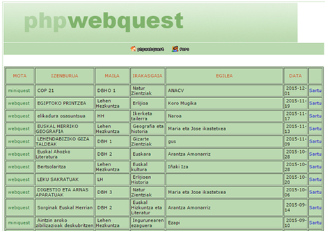 Euskeraz BILAKAERAN OINARRITUTAKO APRENDIZAIA: WEBQUEST (www.phpwebquest.org) | ESKOLA 2.0ren BALIABIDEAK: IKT-etatik   IET-etara | Scoop.it