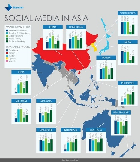 [Infographie] Etat des lieux des réseaux sociaux en Asie - Web-Interviews.com | Pratiques digitales dans le monde | Scoop.it