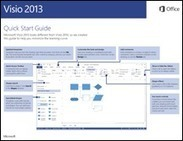 Office 2013 Quick Start Guides | Summer Training Goodies | Scoop.it