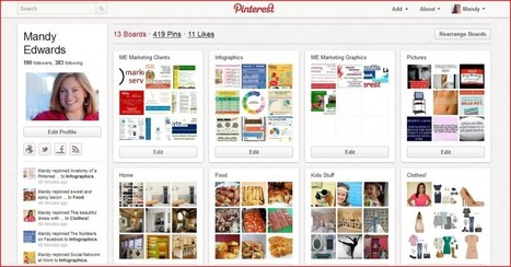 Pinterest - The Newest Social Media Platform | Better know and better use Social Media today (facebook, twitter...) | Scoop.it