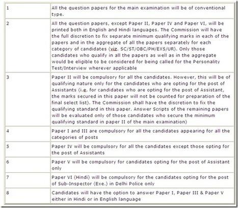 SSC Exam Guru : SSC 2014 Notification | SSC Online | SSC Recruitment | SSC CGL 2014 | | SSC Exam Guru | Scoop.it