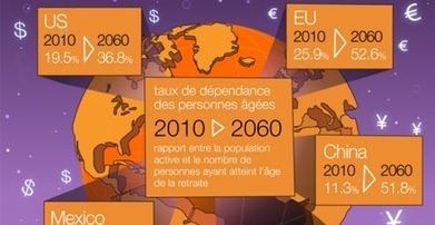 [infographie] bien vieillir grâce à l'e-santé   Orange Business Services   Infographie santé   Scoop.it