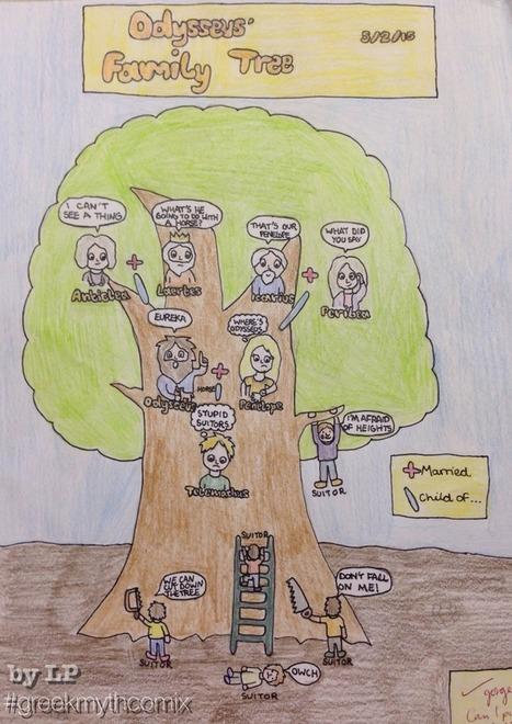 Guest post: Odysseus' family tree | Cultura Clásica | Scoop.it