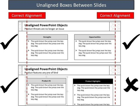 Aligning Objects Between Your PowerPoint Slides | SoHo  Library | Scoop.it