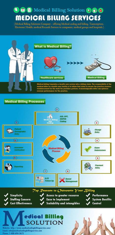Medical Billing Services Infographics - Medical Billing Solution | Experience The Benefits of Medical Coding Services | Scoop.it